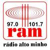 Radio Alto Minho